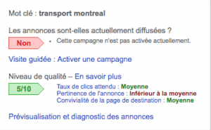 Quality Score de Google Adwords