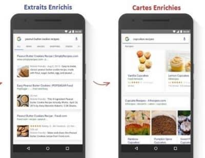 Extraits Cartes enrichies Google