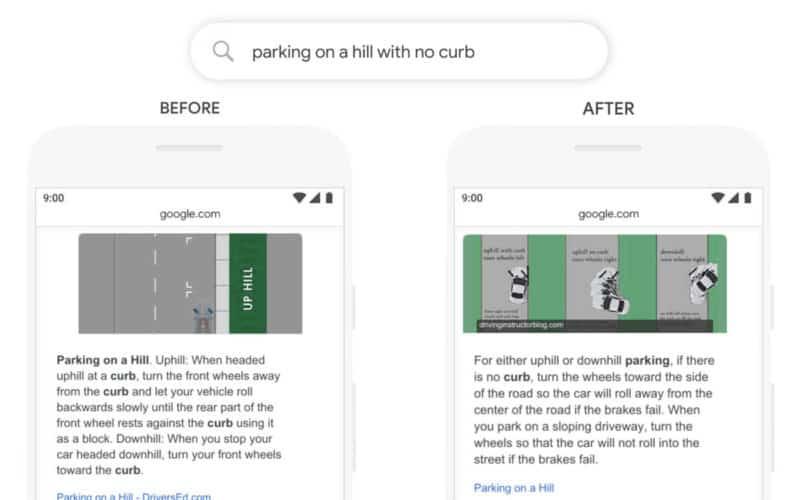 Google BERT plus grosse mise à jour de Google depuis 5 ans